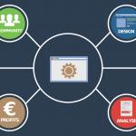 Conheça 8 ferramentas de marketing digital que irão te ajudar a conquistar mais clientes