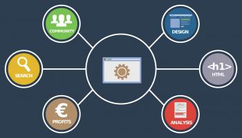 ferramentas de marketing banner