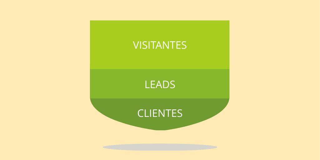 1. - Leads: aprenda, definitivamente, o que são e como usá-los para aumentar vendas