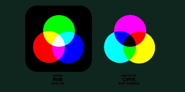 comocombinarcores1 - Como combinar cores: TUDO o que você precisa saber para criar materiais incríveis