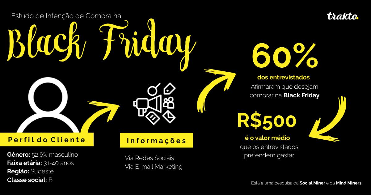 5390130 9 - Black Friday: A história do dia mais esperado do ano pelos consumidores