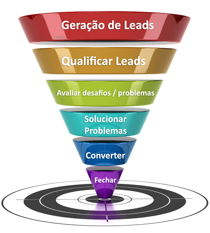 Automação de Marketing - Automação de Marketing: O que é e como aplicar na sua empresa