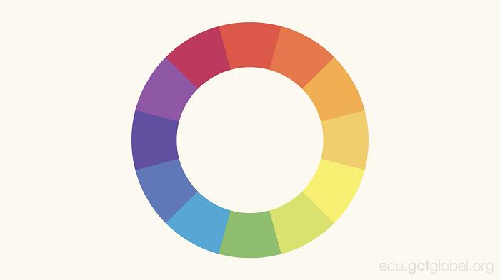 ci%CC%81rculo croma%CC%81tico - O que é harmonia das cores e por que é tão importante no design