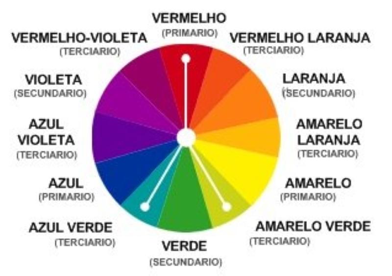 cores complementardividido - Harmonia das cores no design: por que ela é tão importante?