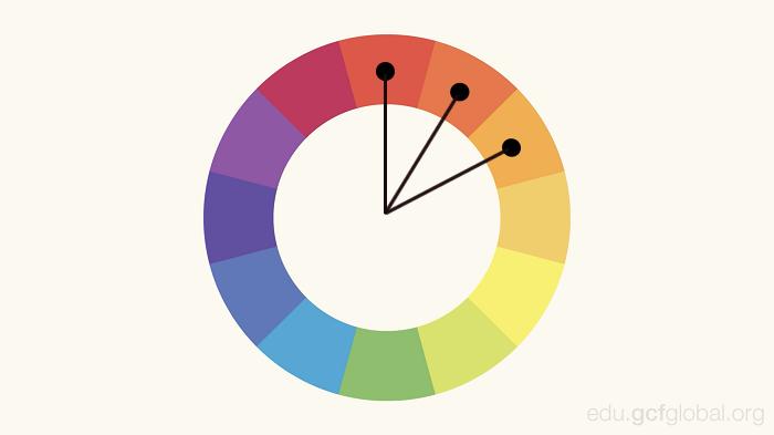 esquema analogo - O que é harmonia das cores e por que é tão importante no design
