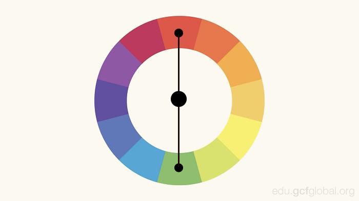 esquema complementar - O que é harmonia das cores e por que é tão importante no design