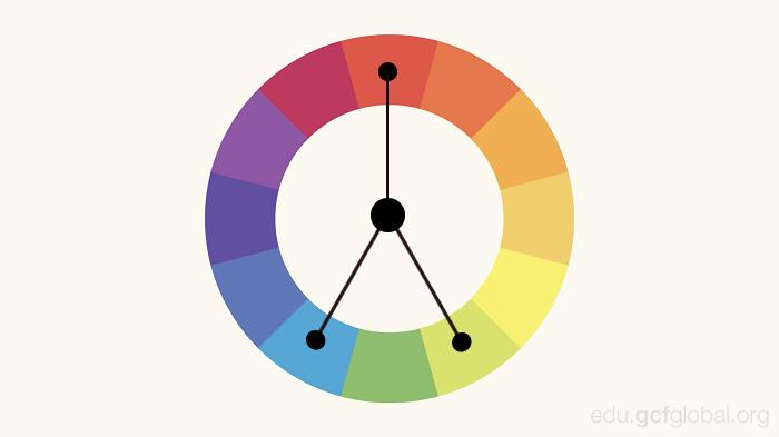 esquema complemento dividido - O que é harmonia das cores e por que é tão importante no design