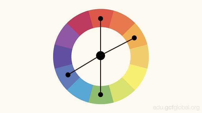 esquema complemento tetradico - O que é harmonia das cores e por que é tão importante no design
