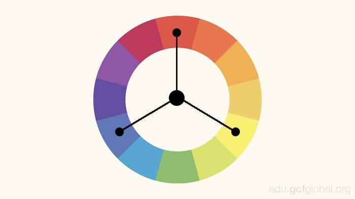 esquema triade - O que é harmonia das cores e por que é tão importante no design