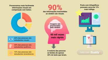 infografico leitura 370x208 - Como criar posts para WhatsApp: 6 dicas imperdíveis