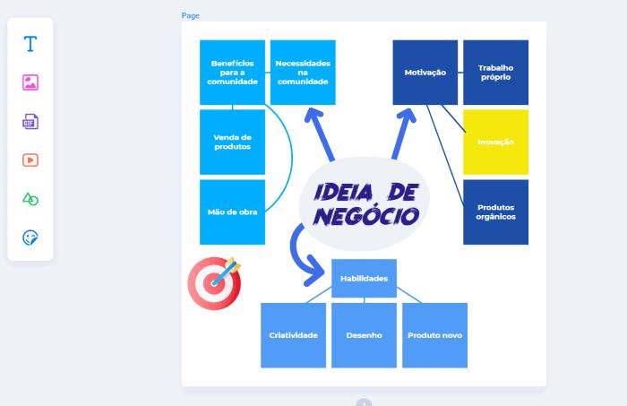 comocriarummapamentalonline4 - Como criar um mapa mental online: passo a passo + exemplos