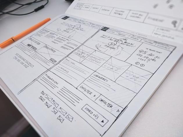 COMOFAZERUMPLANNERDETRABALHOSEMANAL1 - Como fazer um plano de trabalho semanal? TUDO o que você precisa saber